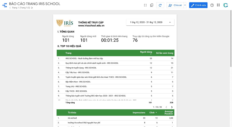 Mẫu báo cáo truy cập website sử dụng Google Data Studio